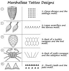 15 best my heritage images on pinterest tattoo board and drawing