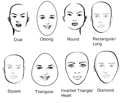head shapes and hairstyles face shape the difference between a good and great cut wow