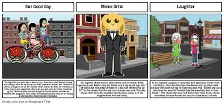 Meme Ortiz - homs project kadar shire storyboard by andross