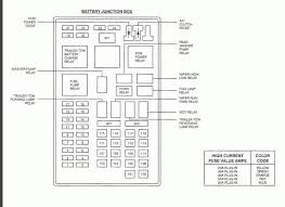 1999 ford expedition fuse box diagram autobonches com