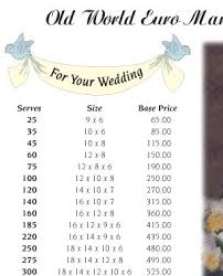 download wedding cakes with prices and pictures wedding corners