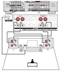 onkyo tx nr626 bi amp avforums