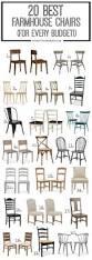 best 25 farmhouse chairs ideas on pinterest farm table with