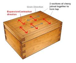 Wooden Jewellery Box Plans Free by Wood Movement The Wood Whisperer