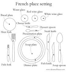 water glasses on table setting setting the table à la française place setting diagram and cuisine