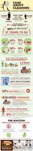 part time maid singapore leading cleaning company in singapore inforgraphic everything about cleaning