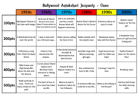 antakshari party games diy runways rattles jeopardybollywoodboard1