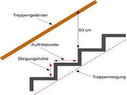 treppen rechner treppe berechnen treppenberechnung