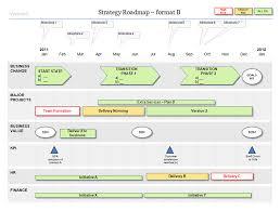 powerpoint roadmap template microsoft product roadmap template
