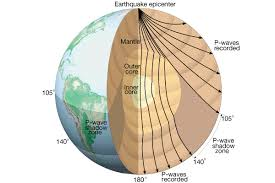 Earths Interior Diagram The Earth U0027s Interior