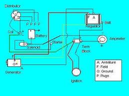 1952 ford 8n wiring diagram 1952 wiring diagrams instruction