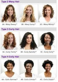 2a hair 18 curly girl hair care hacks curly girl girl hair and curly