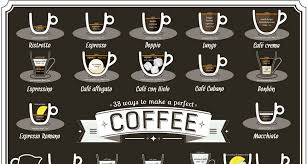 how to make designs on coffee 38 ways to make a perfect coffee infographic first we feast