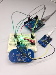 blog electronics lab