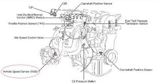 2005 ford focus transmission problems 2002 ford focus speed sensor location transmission problem 2002