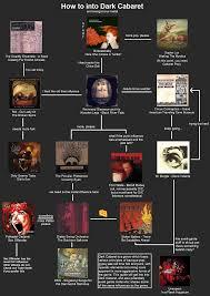 4chan Mu by Image Dark Cabaret Png 4chanmusic Wiki Fandom Powered By Wikia