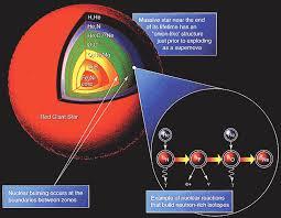 the astrobiology primer v2 0