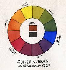 review m graham watercolor paint basic 5 color set parka blogs