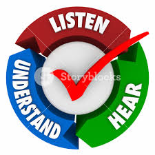 listen hear and understand words on a three arrow cycle or system