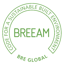 Sustainable Building Solutions Millennium Gardens Available Office Spaces In Budapest