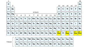 four elements earn permanent seats on the periodic table science