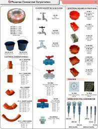 House Plumbing by Plumbing Plumbing Pinterest Plumbing Plumbing Fixtures And