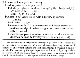 levothyroxine therapy in patients with thyroid disease annals of