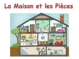 rooms in the house french rooms in the house powerpoint activities by world language