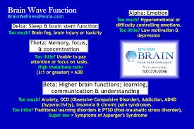 Brain Mapping Neurofeedback