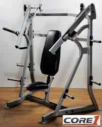 plate loaded gym equipment why beneficial