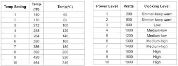 Induction Cooktop Power Duxtop 8300st 1800 Watt Portable Sensor Touch Induction Cooktop Review
