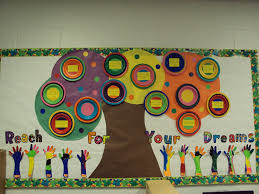 Board Decoration On New Year by Cute Classroom Inspiration U2013nikki Jenkins Schoolgirlstyle