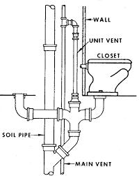moen kitchen faucet diagram kitchen sink faucet parts names moen warranty aerator kwc drain