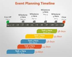 ppt timeline template planning powerpoint timeline