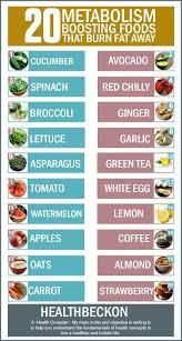 mediterranean diet food list the common mediterranean foods that