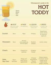 printable shot recipes hot buttered rum recipe hot buttered rum rum and rum recipes