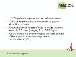 Stay In Bed For 70 Days A Care Bundle Approach The Experience Of Other Collaboratives
