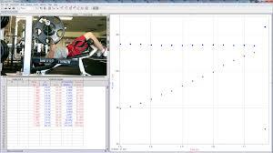 physics blog weightlifting