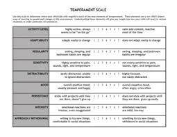 free printable parenting tools behavior contracts u0026 charts