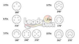 leads direct din midi wiring