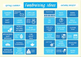 fundraising ideas roy castle lung cancer foundation