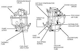 repair guides carburetor idle speed and mixture autozone com