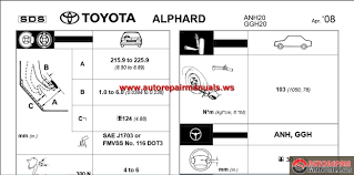 toyota alphard anh20 ggh20 to 2008 repair manual auto repair