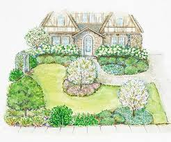 Backyard Garden Layout by 158 Best Gardening Plans Images On Pinterest Landscaping