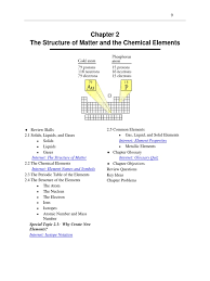 bishop study guide 2 chemical elements ion