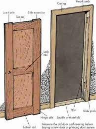 Installing Exterior Door Jamb Installing New Exterior Door In Existing Frame Home Design