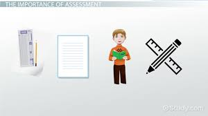 the importance of assessment in education video u0026 lesson