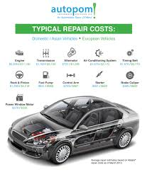 Car Upholstery Repair Cost Typical Repair Cost Without An Extended Vehicle Warranty Check