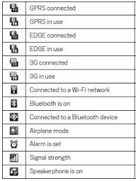 android symbol meanings wireless and mobile news nexus one android an droid tips 2day