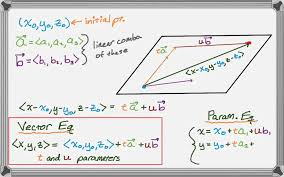 vector and parametric equations of a plane